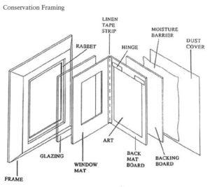 conservationframing